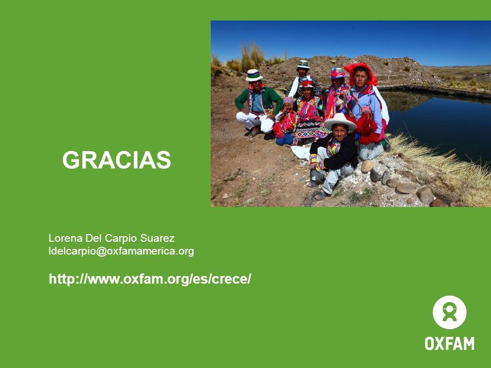 GRACIAS Lorena Del Carpio Suarez ldelcarpio@oxfamamerica.org http://www.oxfam.org/es/crece/