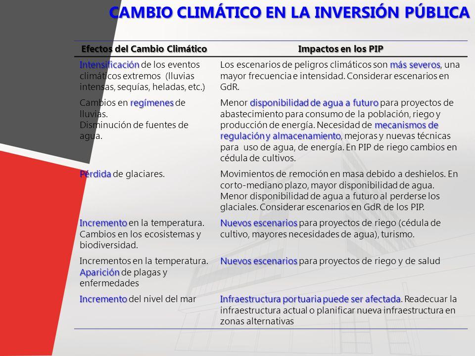 CAMBIO CLIMÁTICO EN LA INVERSIÓN PÚBLICA Efectos del Cambio Climático Impactos en los PIP Intensificación Intensificación de los eventos climáticos ex