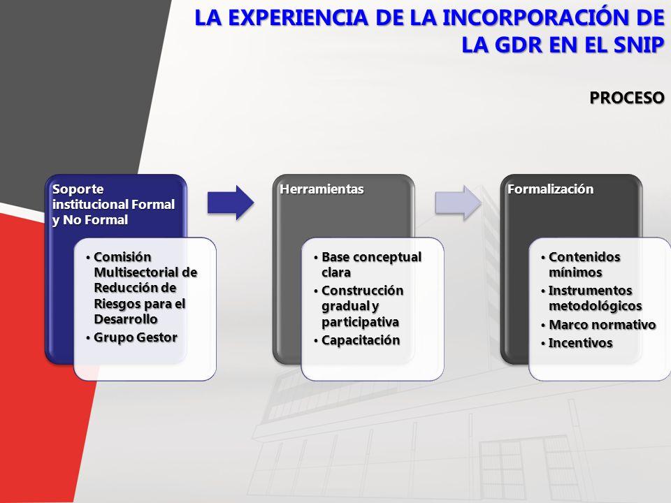 4 LA EXPERIENCIA DE LA INCORPORACIÓN DE LA GDR EN EL SNIP Soporte institucional Formal y No Formal Comisión Multisectorial de Reducción de Riesgos par