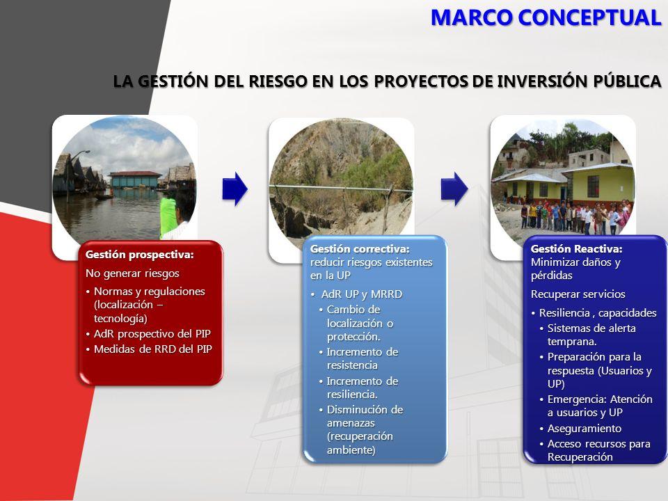 7 MARCO CONCEPTUAL Gestión prospectiva: No generar riesgos Normas y regulaciones (localización – tecnología)Normas y regulaciones (localización – tecn