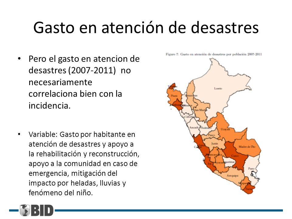 Gasto en atención de desastres Pero el gasto en atencion de desastres (2007-2011) no necesariamente correlaciona bien con la incidencia. Variable: Gas