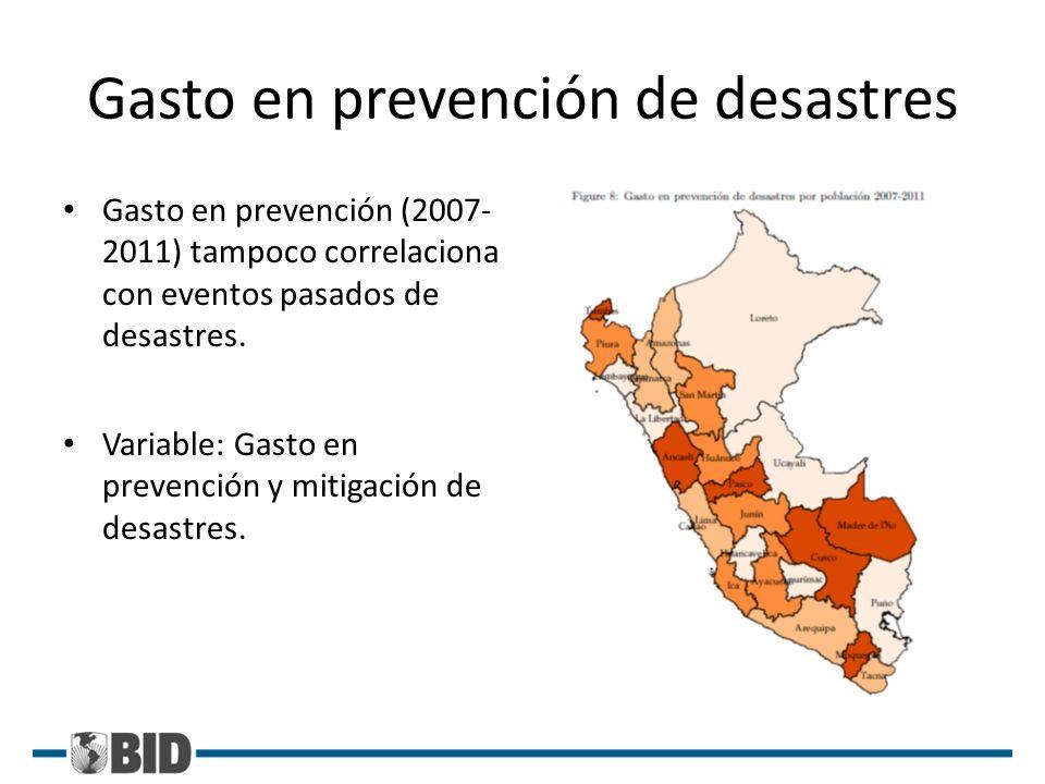 Gasto en prevención de desastres Gasto en prevención (2007- 2011) tampoco correlaciona con eventos pasados de desastres. Variable: Gasto en prevención