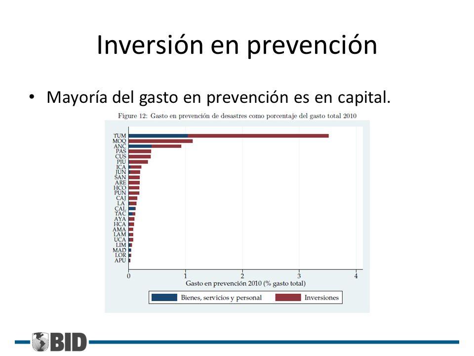 Inversión en prevención Mayoría del gasto en prevención es en capital.