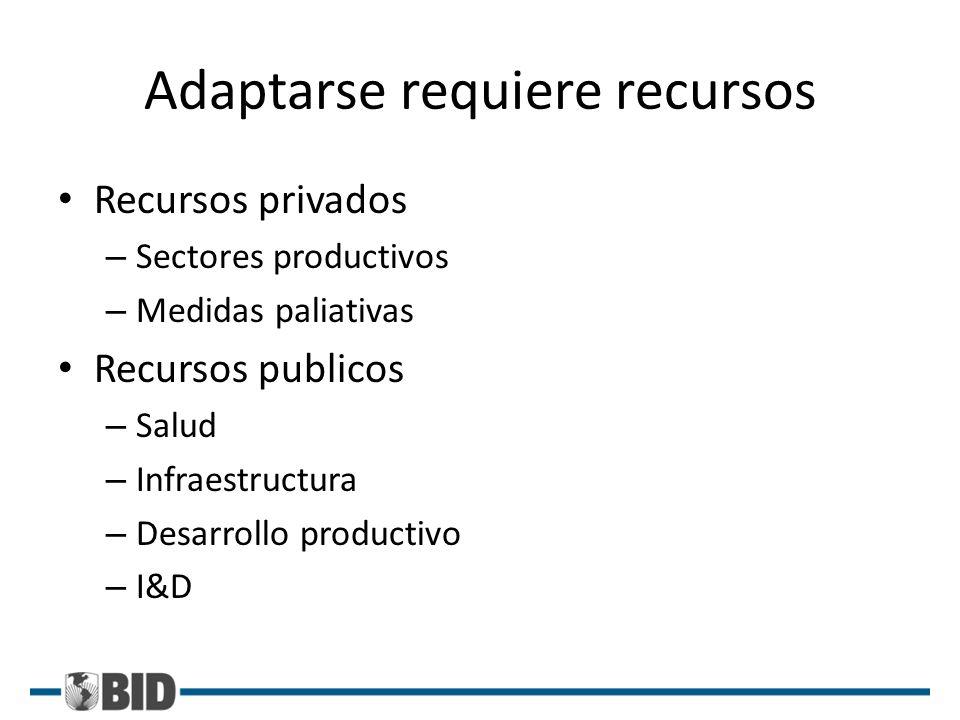 Adaptarse requiere recursos Recursos privados – Sectores productivos – Medidas paliativas Recursos publicos – Salud – Infraestructura – Desarrollo pro