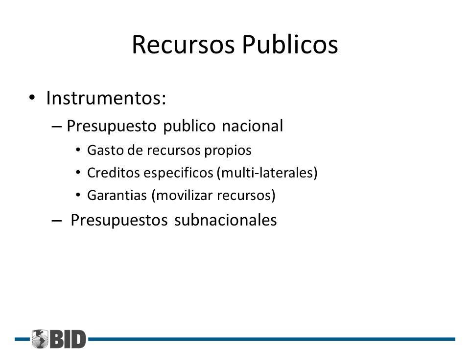 Recursos Publicos Instrumentos: – Presupuesto publico nacional Gasto de recursos propios Creditos especificos (multi-laterales) Garantias (movilizar r