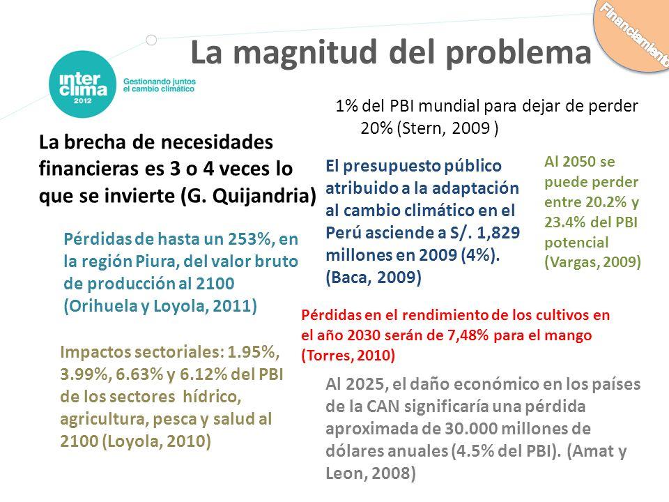 La magnitud del problema La brecha de necesidades financieras es 3 o 4 veces lo que se invierte (G.