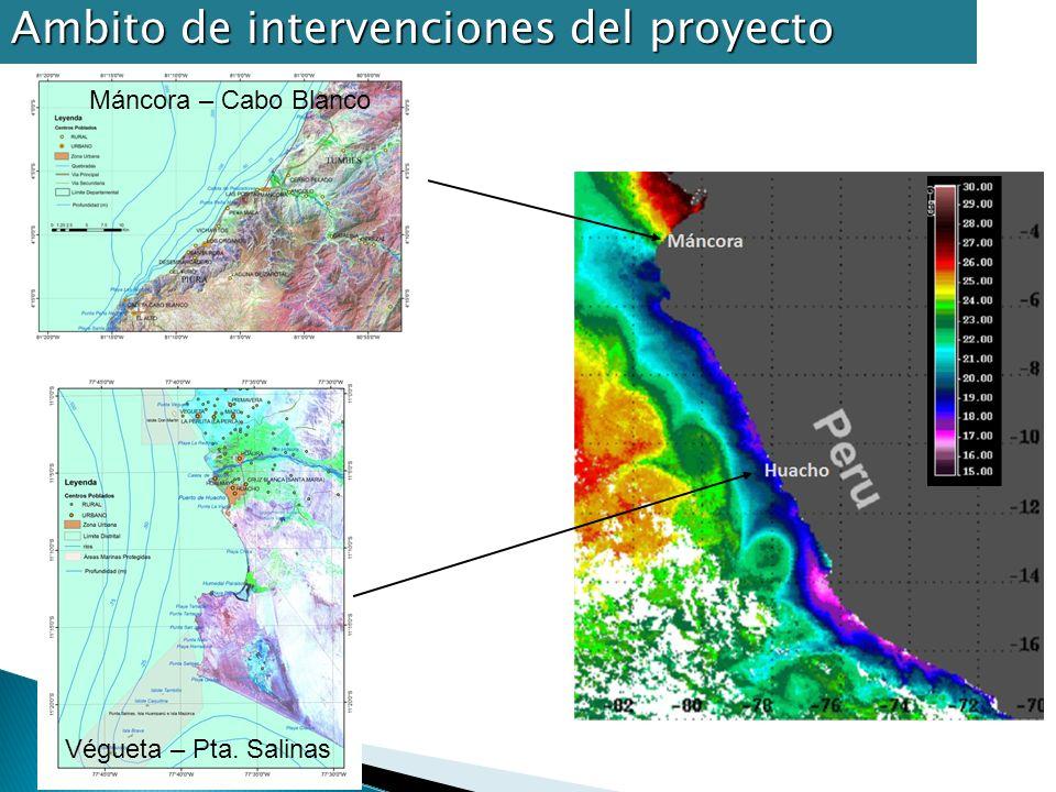 Ambito de intervenciones del proyecto Máncora Huacho Ilo Figure 4. On left: Satellite maps of Mancora (above) and Huacho (below) coastal areas. On rig