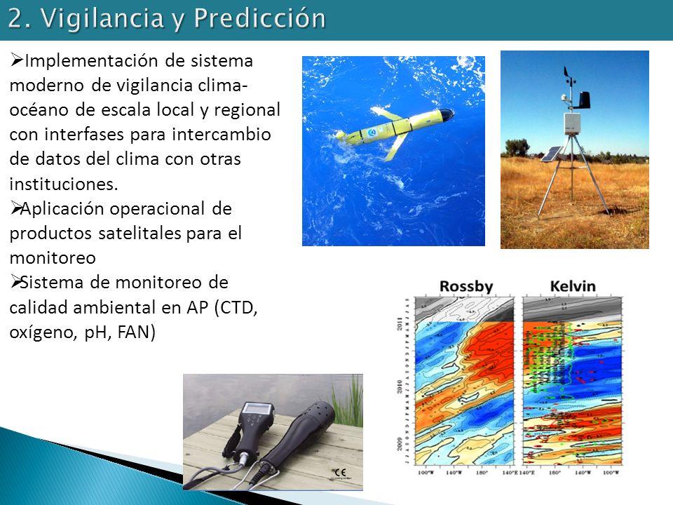 Implementación de sistema moderno de vigilancia clima- océano de escala local y regional con interfases para intercambio de datos del clima con otras