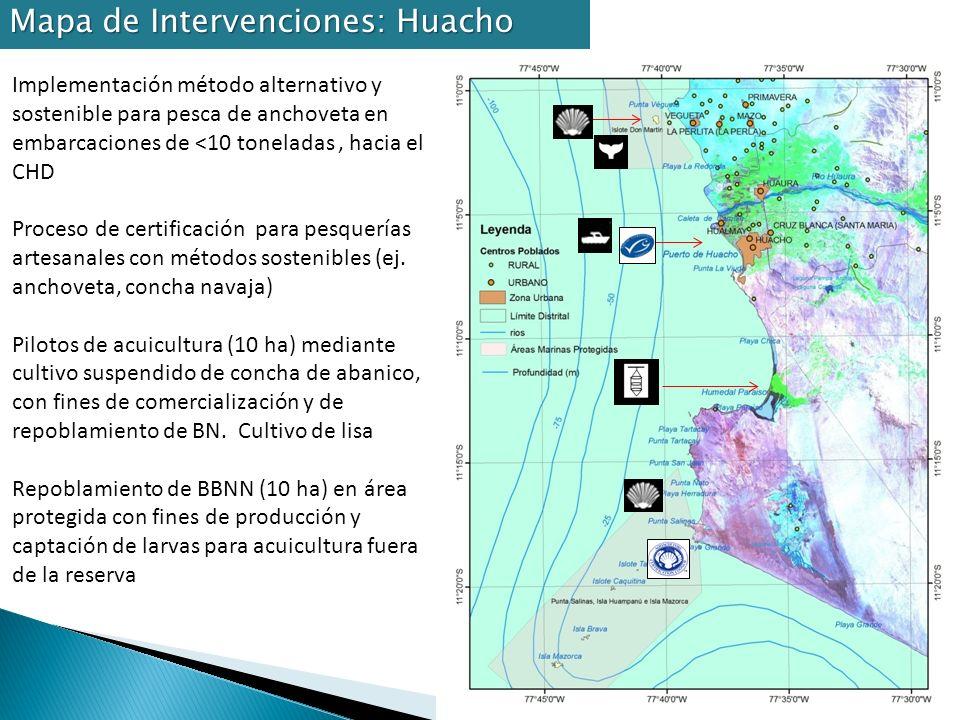 Implementación método alternativo y sostenible para pesca de anchoveta en embarcaciones de <10 toneladas, hacia el CHD Proceso de certificación para p