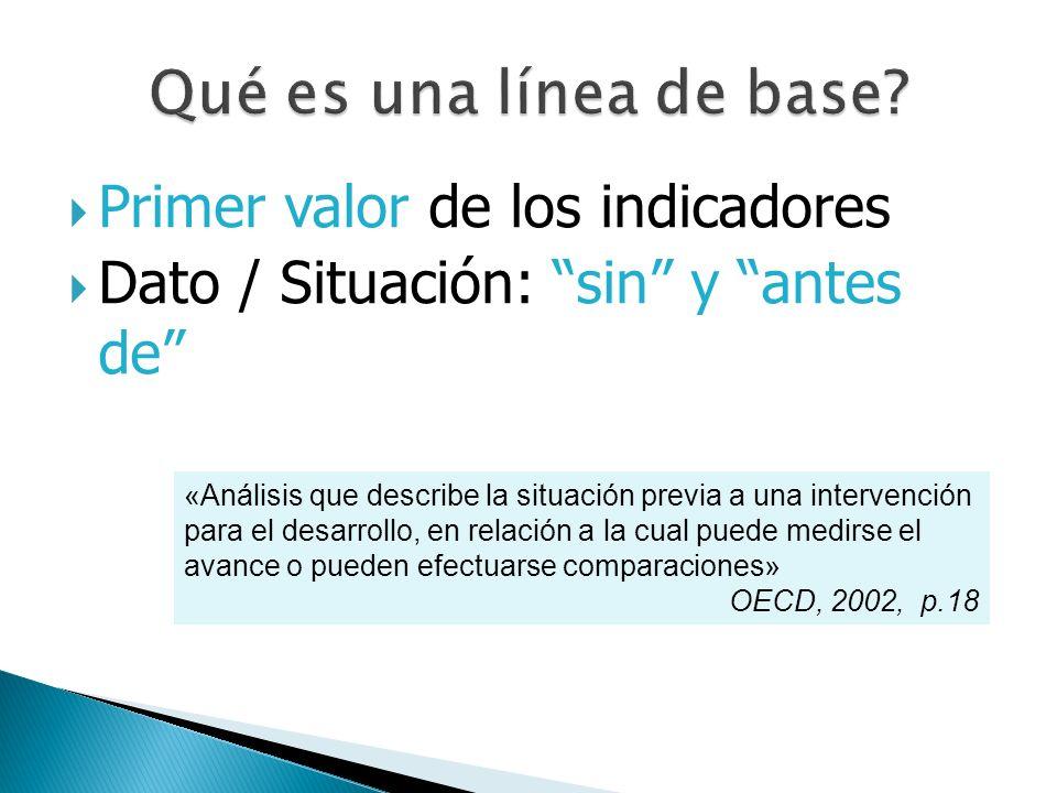 Primer valor de los indicadores Dato / Situación: sin y antes de «Análisis que describe la situación previa a una intervención para el desarrollo, en relación a la cual puede medirse el avance o pueden efectuarse comparaciones» OECD, 2002, p.18