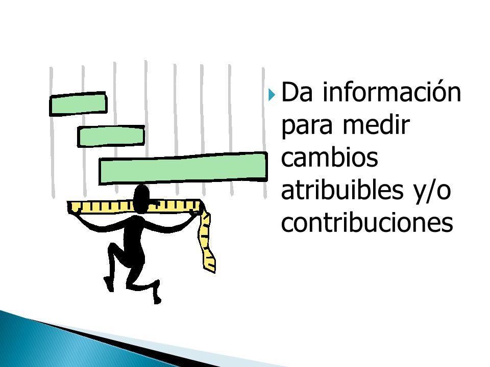 Generar datos cualitativos y cuantitativos: objetivos, confiables y suficientes para medir «cambios» efectos e impactos: Referentes para evaluación y seguimiento Aportar elementos para revisión y ajuste de Metas/Resultados y estrategias de intervención Aportar elementos para revisar el diseño del SM&E