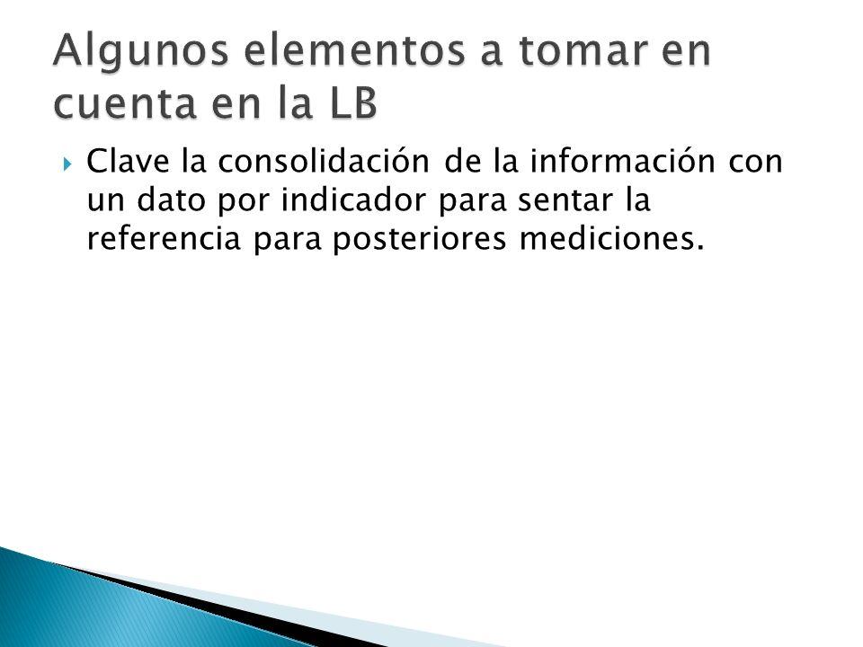 Clave la consolidación de la información con un dato por indicador para sentar la referencia para posteriores mediciones.