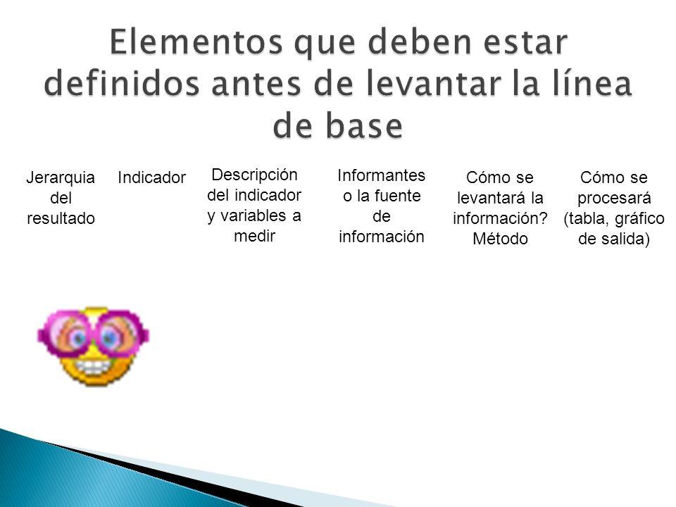 Jerarquia del resultado Descripción del indicador y variables a medir Informantes o la fuente de información Cómo se levantará la información.