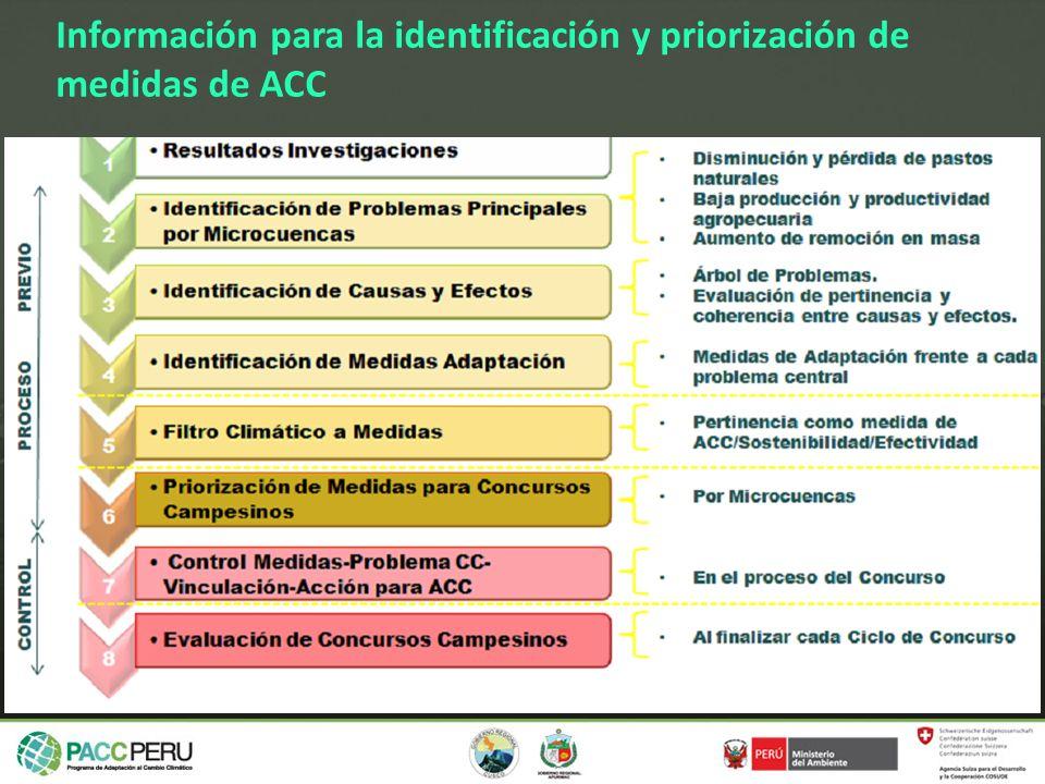 Información para la identificación y priorización de medidas de ACC