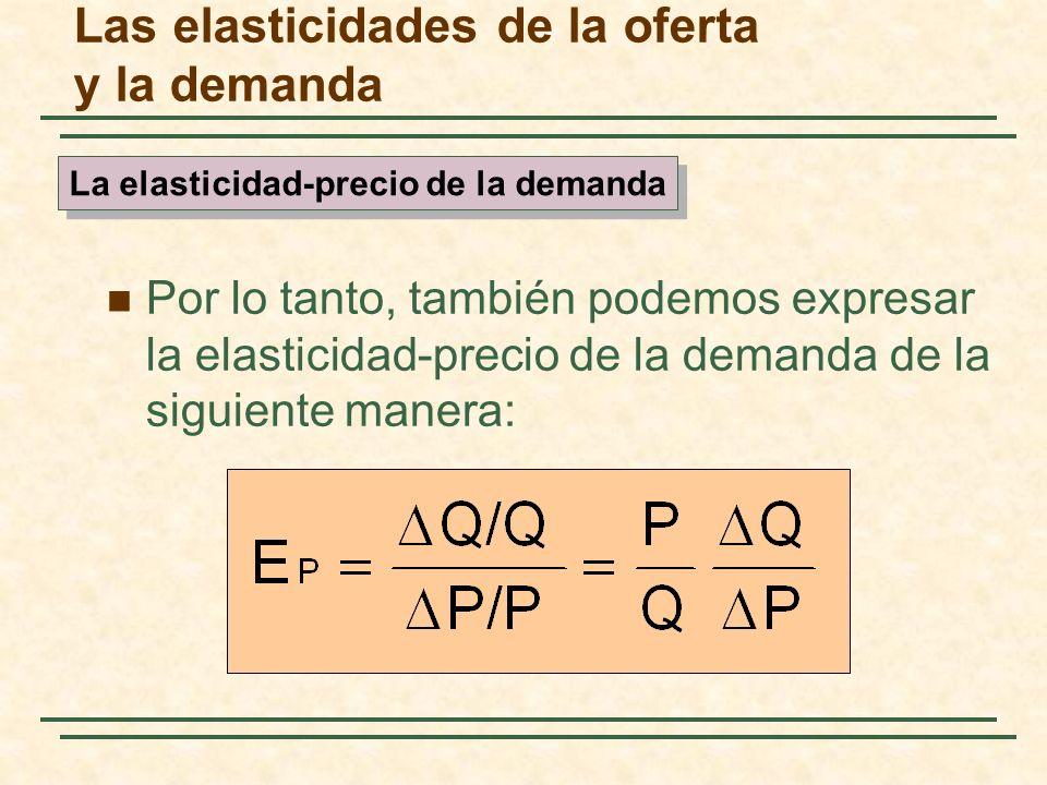 Las elasticidades de la oferta y la demanda Interpretación de la elasticidad-precio de los valores de la demanda: 1) E P es negativa debido a la relación inversa entre P y Q.