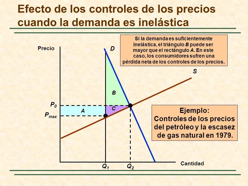 B A P max C Q1Q1 Si la demanda es suficientemente inelástica, el triángulo B puede ser mayor que el rectángulo A.