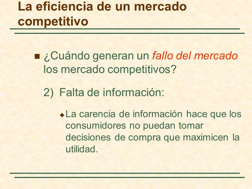 La eficiencia de un mercado competitivo ¿Cuándo generan un fallo del mercado los mercado competitivos.