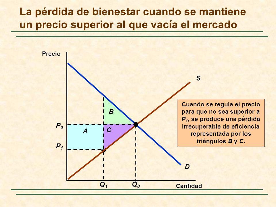 P1P1 Q1Q1 A B C Cuando se regula el precio para que no sea superior a P 1, se produce una pérdida irrecuperable de eficiencia representada por los triángulos B y C.