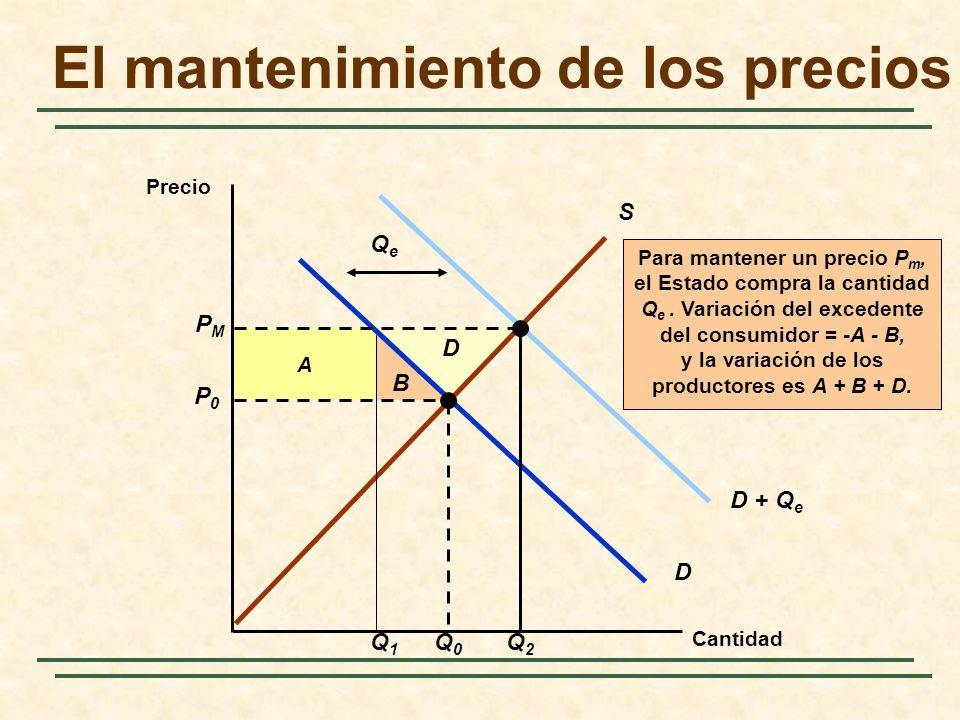 B D A Para mantener un precio P m, el Estado compra la cantidad Q e.