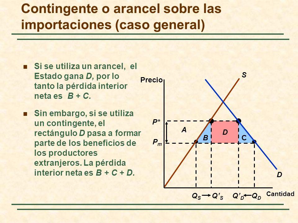 Contingente o arancel sobre las importaciones (caso general) Si se utiliza un arancel, el Estado gana D, por lo tanto la pérdida interior neta es B + C.