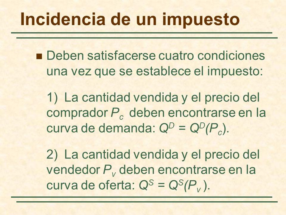 Incidencia de un impuesto Deben satisfacerse cuatro condiciones una vez que se establece el impuesto: 1)La cantidad vendida y el precio del comprador P c deben encontrarse en la curva de demanda: Q D = Q D (P c ).