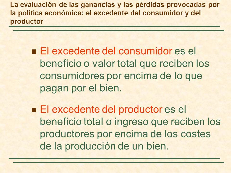 La evaluación de las ganancias y las pérdidas provocadas por la política económica: el excedente del consumidor y del productor El excedente del consumidor es el beneficio o valor total que reciben los consumidores por encima de lo que pagan por el bien.