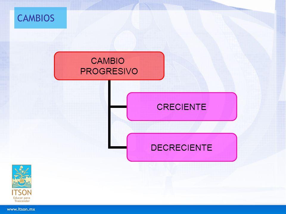 CAMBIOS CAMBIO PROGRESIVO CRECIENTE DECRECIENTE