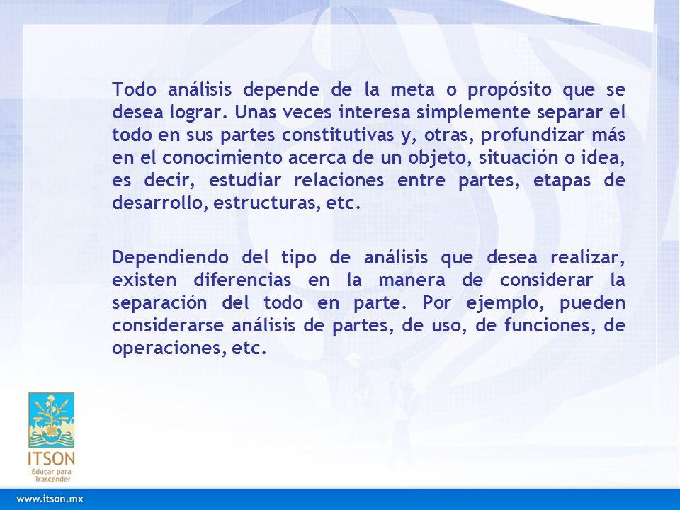 EEn el análisis de funciones se identifican todas las posibles funciones de un objeto, situación o estructura.