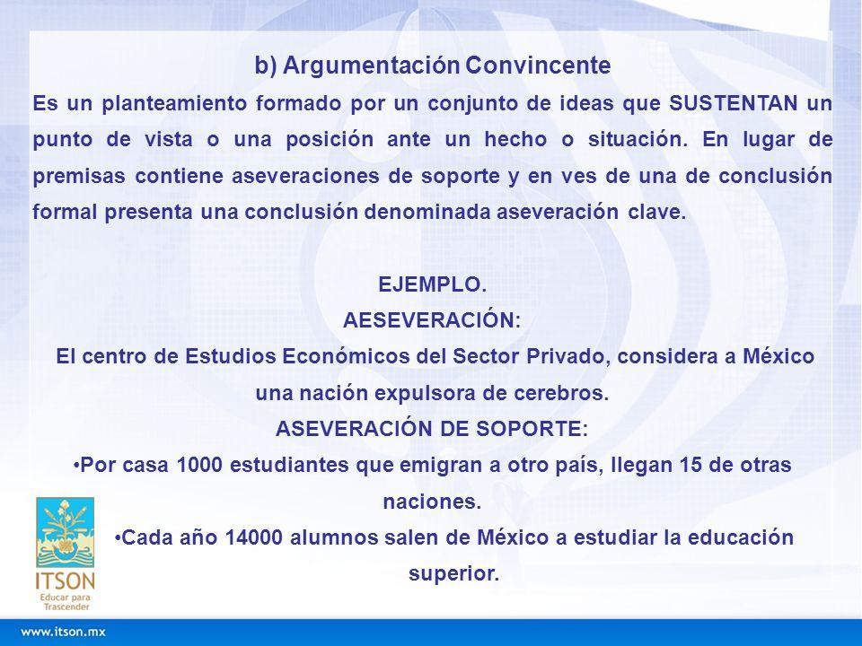 b) Argumentación Convincente Es un planteamiento formado por un conjunto de ideas que SUSTENTAN un punto de vista o una posición ante un hecho o situa