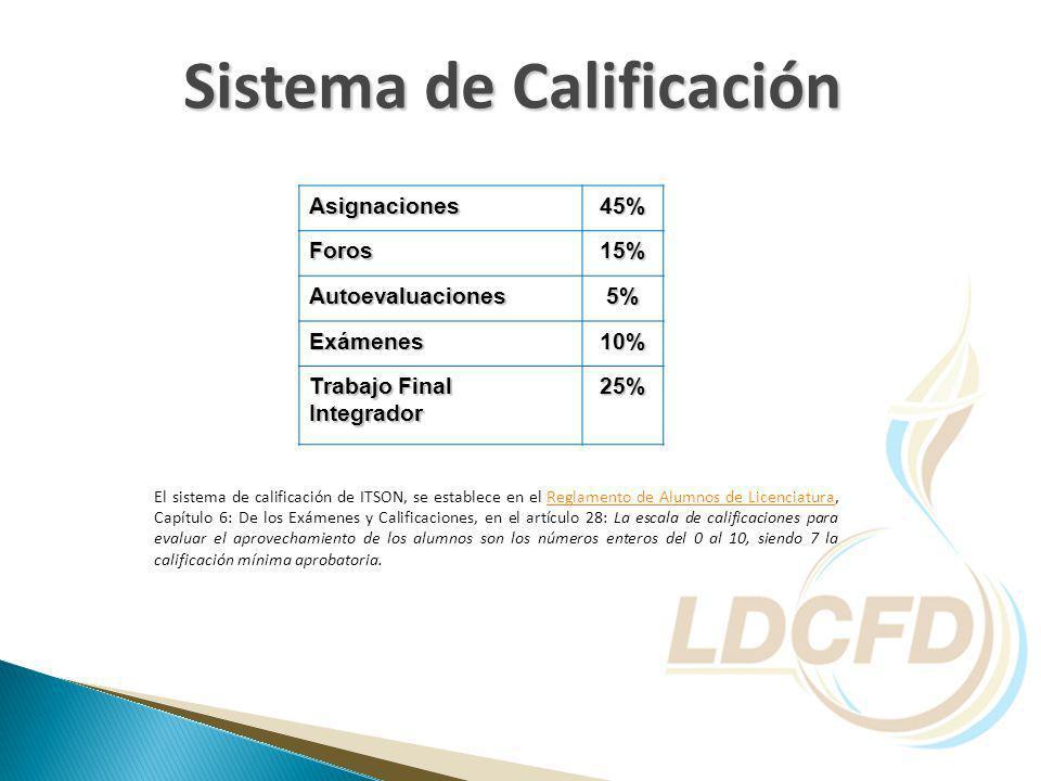 El sistema de calificación de ITSON, se establece en el Reglamento de Alumnos de Licenciatura, Capítulo 6: De los Exámenes y Calificaciones, en el artículo 28: La escala de calificaciones para evaluar el aprovechamiento de los alumnos son los números enteros del 0 al 10, siendo 7 la calificación mínima aprobatoria.Reglamento de Alumnos de Licenciatura Sistema de Calificación Asignaciones45% Foros15% Autoevaluaciones5% Exámenes10% Trabajo Final Integrador 25%