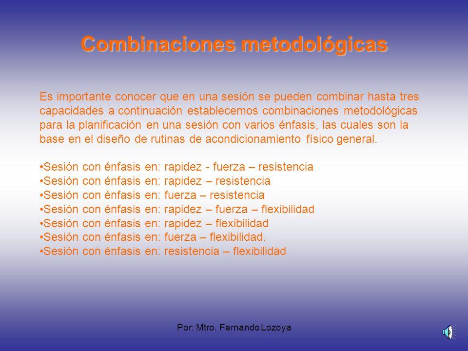 Por: Mtro. Fernando Lozoya Propuesta de metodología de trabajo Deporte:Lugar:Hora: Frecuencia:Instructor: Propósito: Fases de la Sesión ÉnfasisEjercic