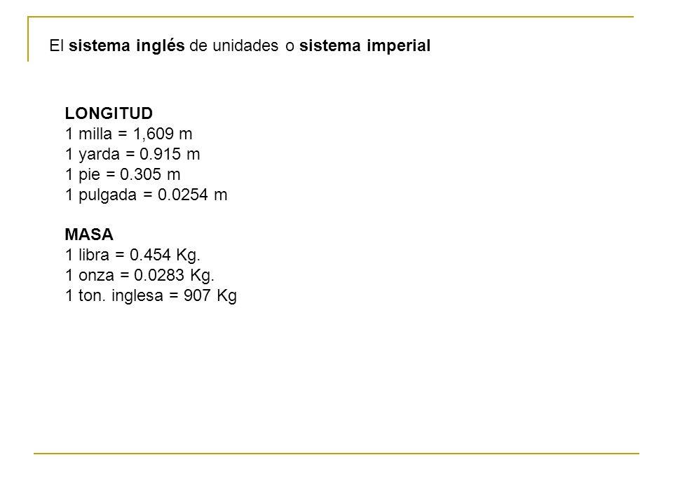 El sistema inglés de unidades o sistema imperial LONGITUD 1 milla = 1,609 m 1 yarda = 0.915 m 1 pie = 0.305 m 1 pulgada = 0.0254 m MASA 1 libra = 0.45