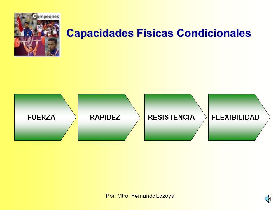 Por: Mtro. Fernando Lozoya Capacidades Físicas Condicionales FUERZARAPIDEZRESISTENCIAFLEXIBILIDAD