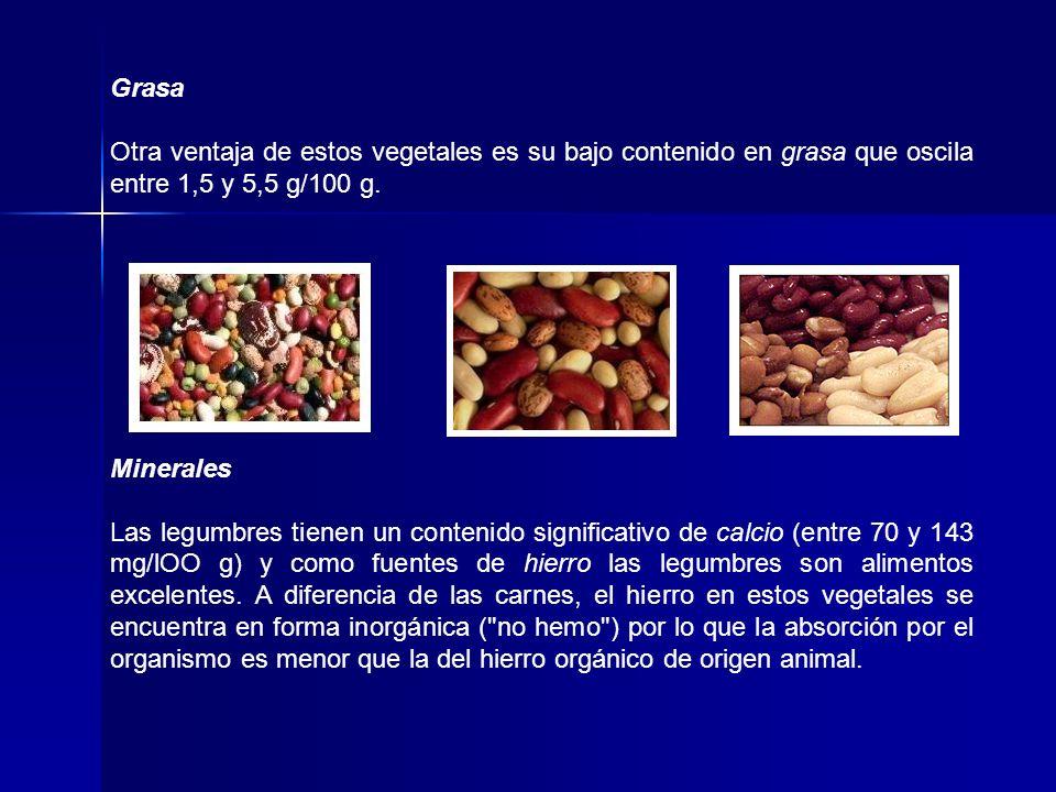 Grasa Otra ventaja de estos vegetales es su bajo contenido en grasa que oscila entre 1,5 y 5,5 g/100 g. Minerales Las legumbres tienen un contenido si