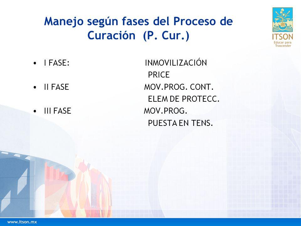 Manejo según fases del Proceso de Curación (P. Cur.) I FASE: INMOVILIZACIÓN PRICE II FASE MOV.PROG. CONT. ELEM DE PROTECC. III FASE MOV.PROG. PUESTA E