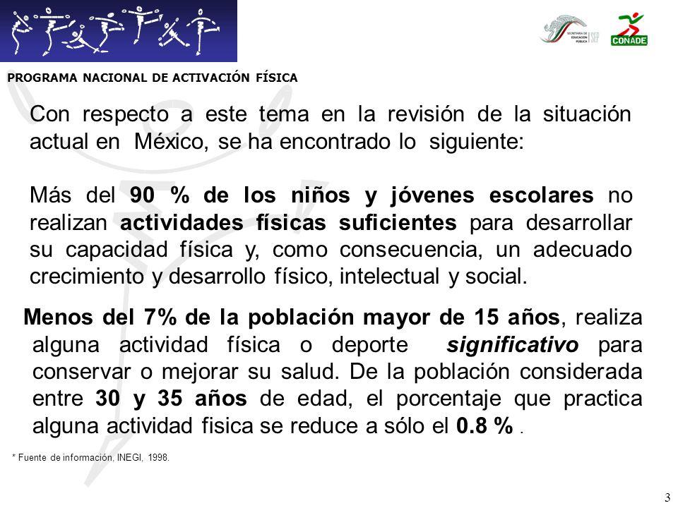 4 Los hábitos de los mexicanos para realizar actividades físicas o deportivas, se reduce a menos de una hora, un día a la semana*.