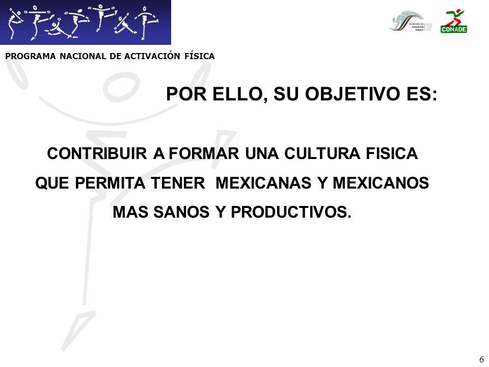7 METAS DEL PROGRAMA Impactar durante este primer año de su aplicación a cuando menos 10 millones de mexicanos.