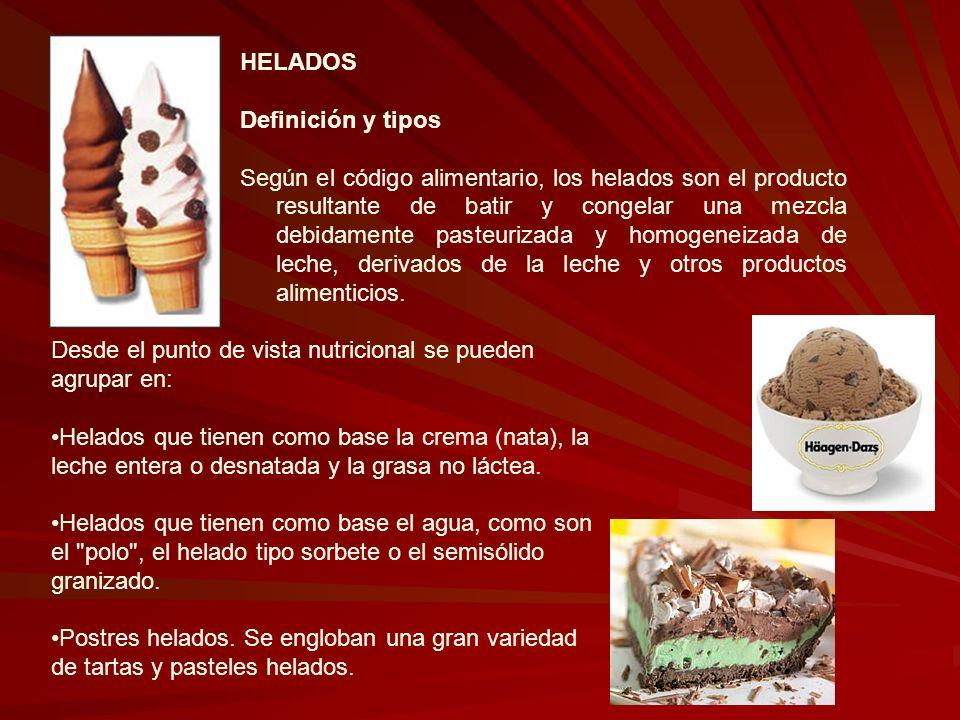 HELADOS Definición y tipos Según el código alimentario, los helados son el producto resultante de batir y congelar una mezcla debidamente pasteurizad