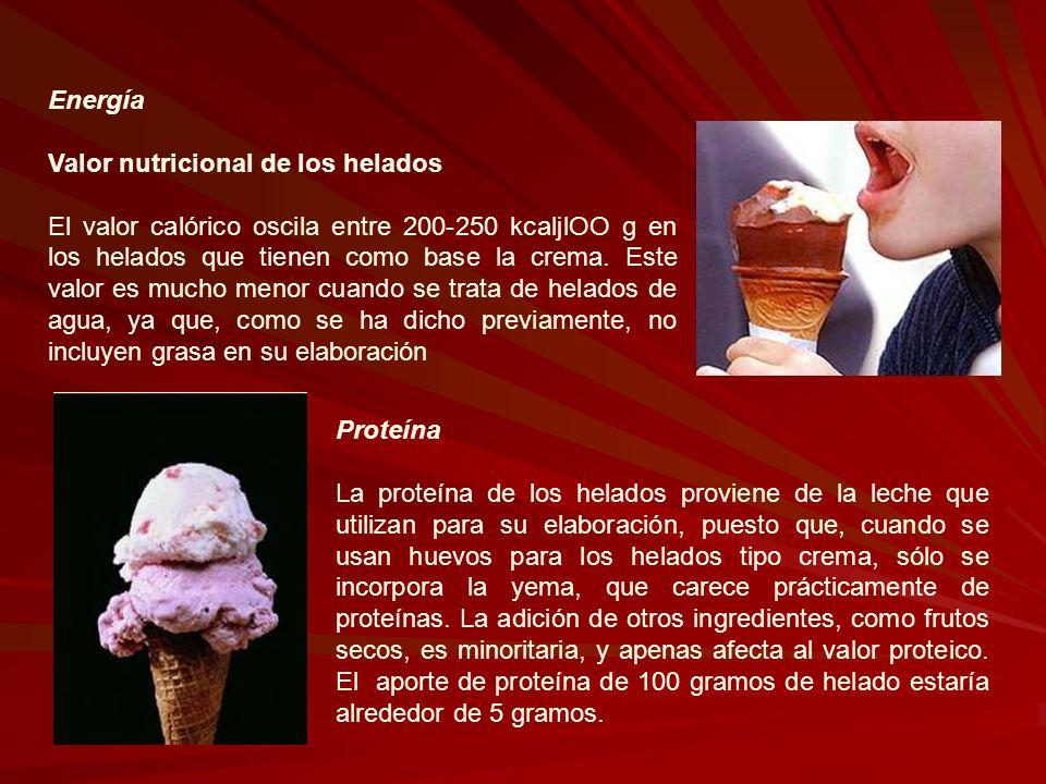 Energía Valor nutricional de los helados El valor calórico oscila entre 200-250 kcaljlOO g en los helados que tienen como base la crema. Este valor es