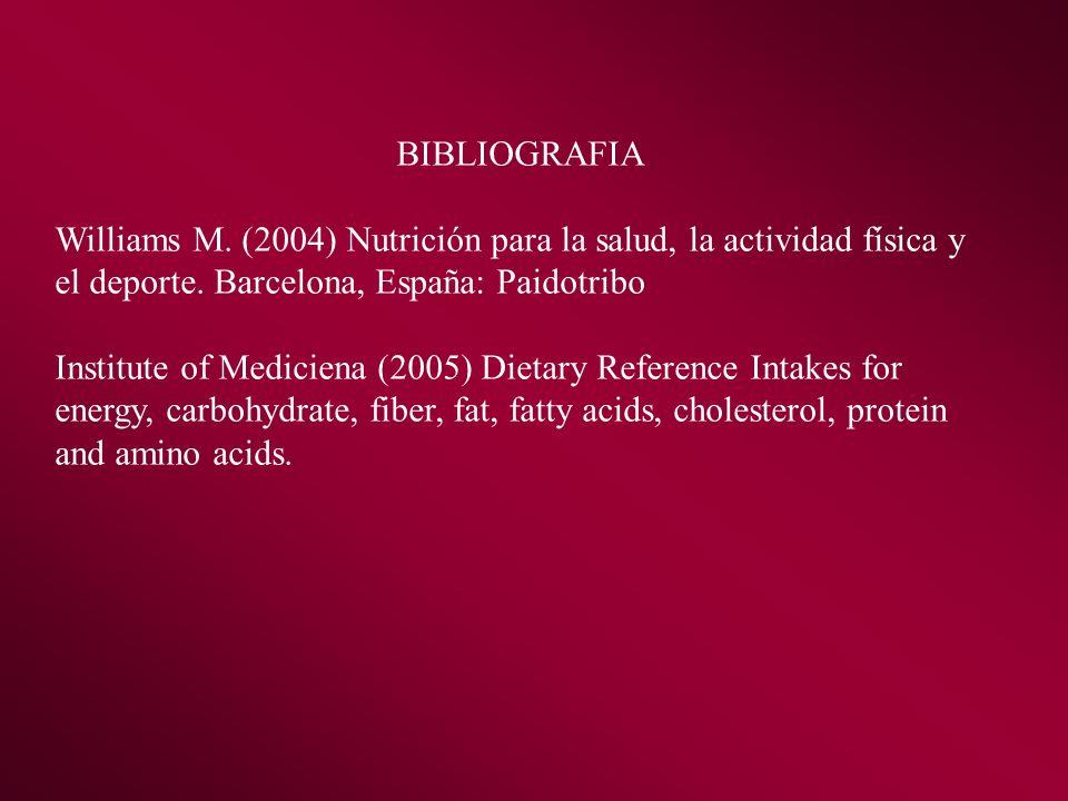 BIBLIOGRAFIA Williams M. (2004) Nutrición para la salud, la actividad física y el deporte. Barcelona, España: Paidotribo Institute of Mediciena (2005)