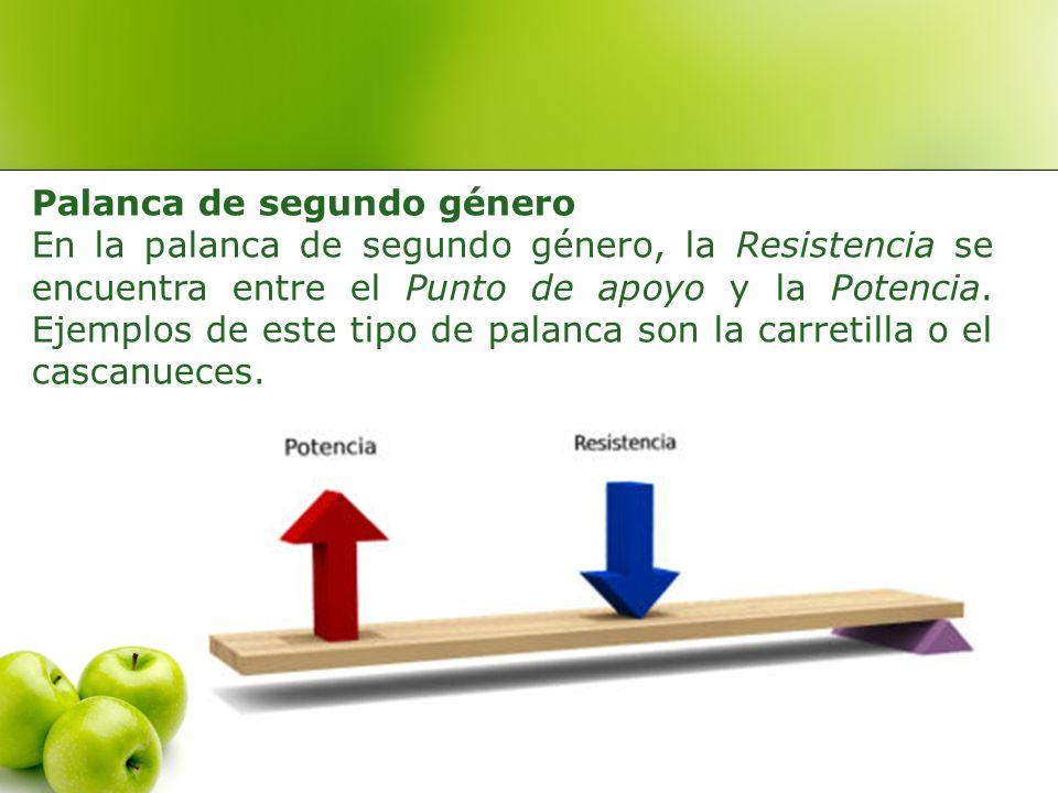 Palanca de segundo género En la palanca de segundo género, la Resistencia se encuentra entre el Punto de apoyo y la Potencia. Ejemplos de este tipo de