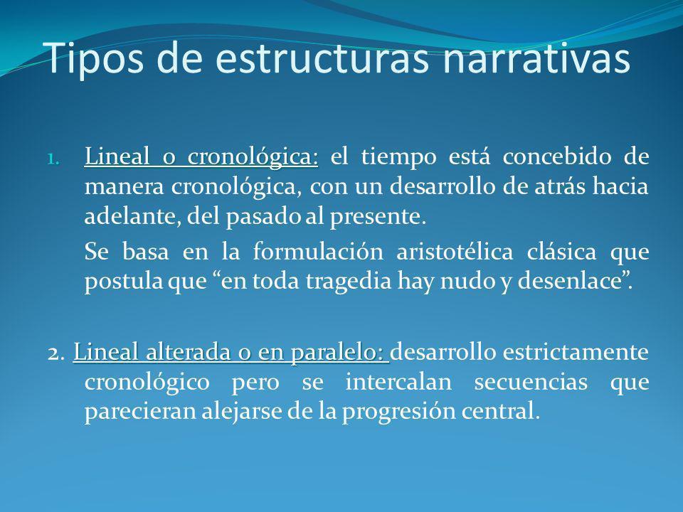 Tipos de estructuras narrativas 1. Lineal o cronológica: 1. Lineal o cronológica: el tiempo está concebido de manera cronológica, con un desarrollo de
