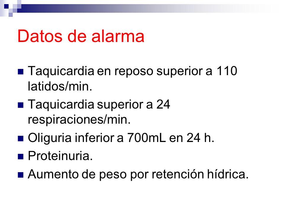 Datos de alarma Taquicardia en reposo superior a 110 latidos/min. Taquicardia superior a 24 respiraciones/min. Oliguria inferior a 700mL en 24 h. Prot