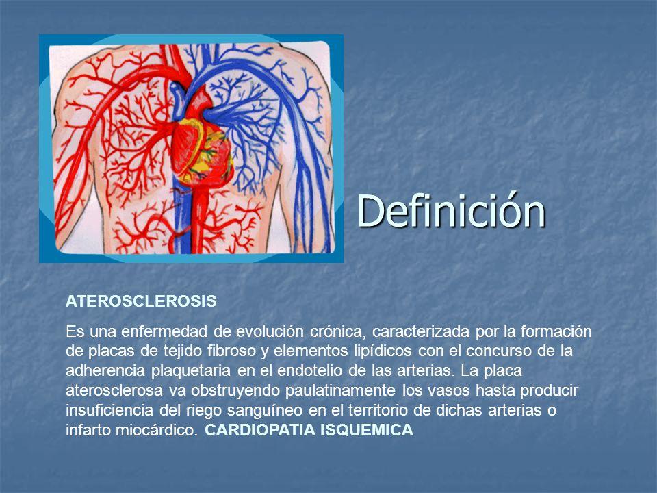 ATEROSCLEROSIS Es una enfermedad de evolución crónica, caracterizada por la formación de placas de tejido fibroso y elementos lipídicos con el concurs
