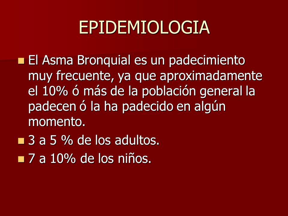 EPIDEMIOLOGIA El Asma Bronquial es un padecimiento muy frecuente, ya que aproximadamente el 10% ó más de la población general la padecen ó la ha padec