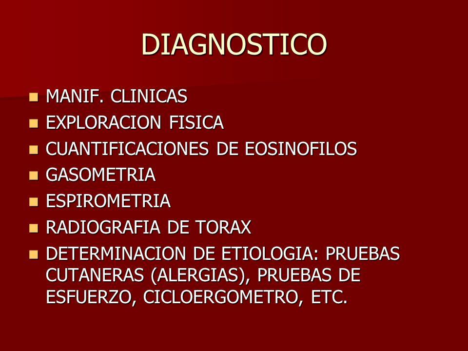 DIAGNOSTICO MANIF. CLINICAS MANIF. CLINICAS EXPLORACION FISICA EXPLORACION FISICA CUANTIFICACIONES DE EOSINOFILOS CUANTIFICACIONES DE EOSINOFILOS GASO