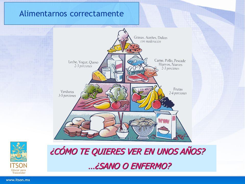 Alimentarnos correctamente ¿CÓMO TE QUIERES VER EN UNOS AÑOS? …¿SANO O ENFERMO? …¿SANO O ENFERMO?