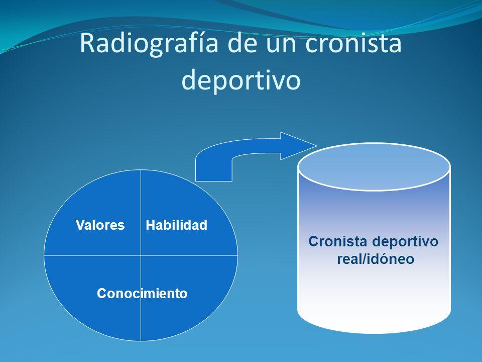 Radiografía de un cronista deportivo ValoresHabilidad Conocimiento Cronista deportivo real/idóneo