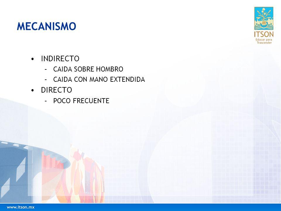 MECANISMO INDIRECTO –CAIDA SOBRE HOMBRO –CAIDA CON MANO EXTENDIDA DIRECTO –POCO FRECUENTE