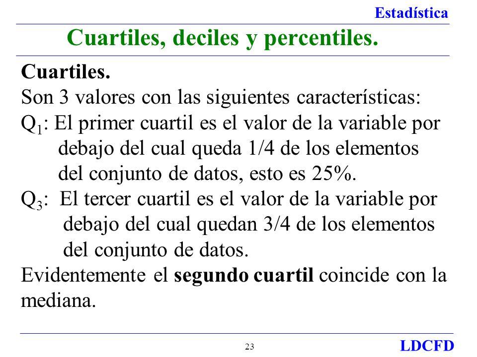 Estadística LDCFD 23 Cuartiles. Son 3 valores con las siguientes características: Q 1 : El primer cuartil es el valor de la variable por debajo del cu